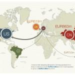 Die neue Gewürzstraße – Internationaler Handel steigt um das Doppelte