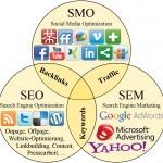 Content, Keywords und passende Backlinks für mehr Traffic
