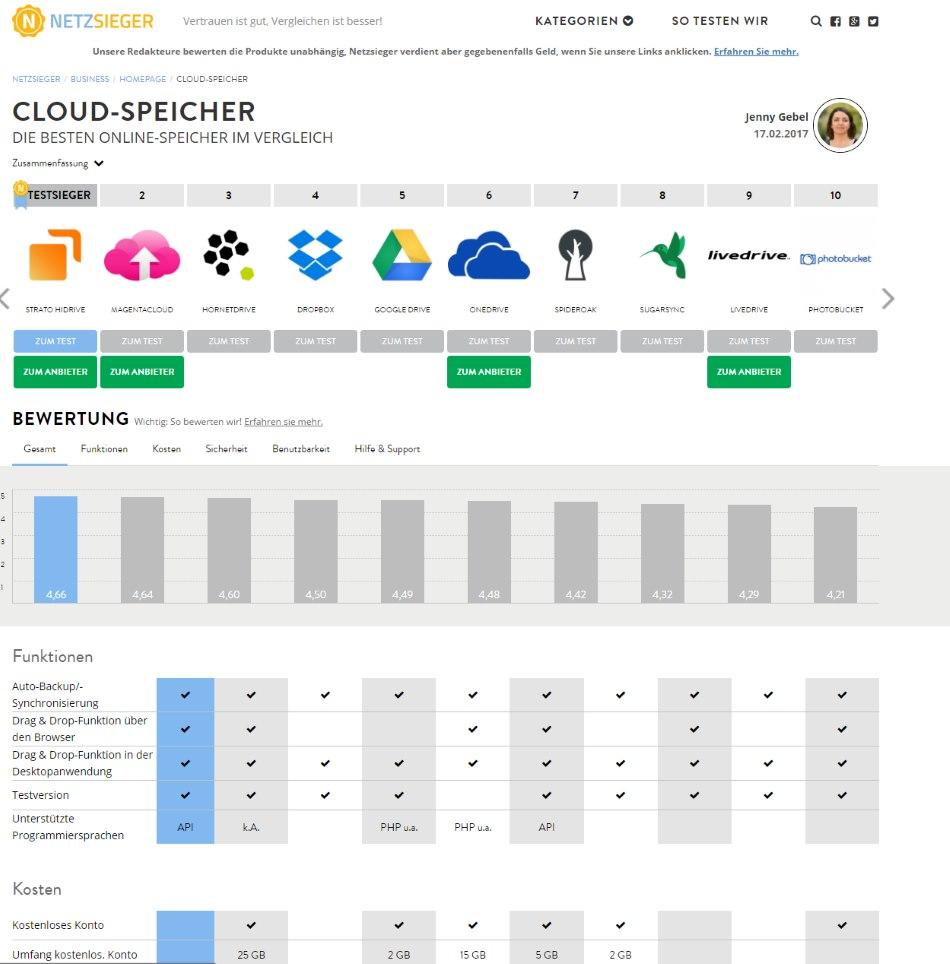 netzsieger-cloud-speicher